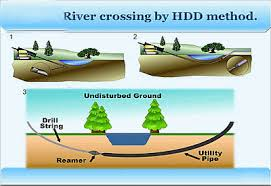 Directional Drilling Under Rivers & Lakes